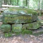 Ri169 Muellerstisch